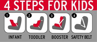 Child Safety Seat Restraint Image
